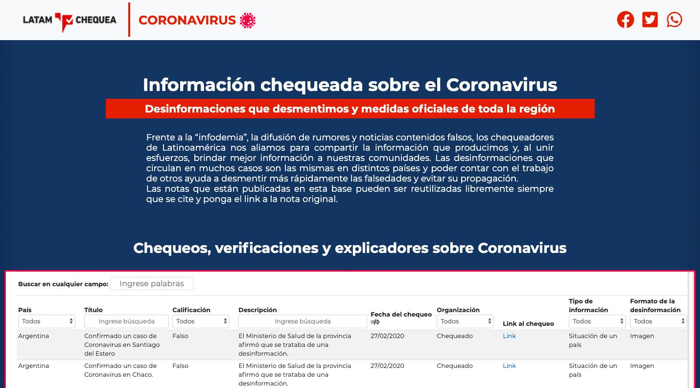 Latam Chequea Coronavirus