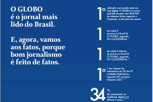 Quem tem razão? O Globo diz que é o jornal mais lido do Brasil e lançou uma campanha que posiciona a publicação como 'um jornal nacional