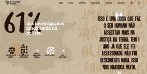 Especial Cova Medida, de Repórter Brasil.