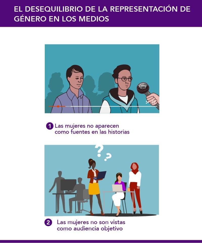 Infografía de capítulo sobre la importancia del equilibrio de género.